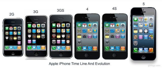 iPhone Necessity